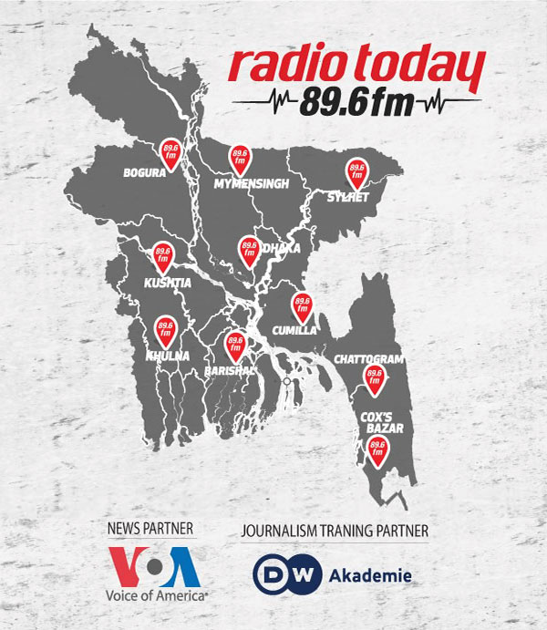 RadioToday Company Profile